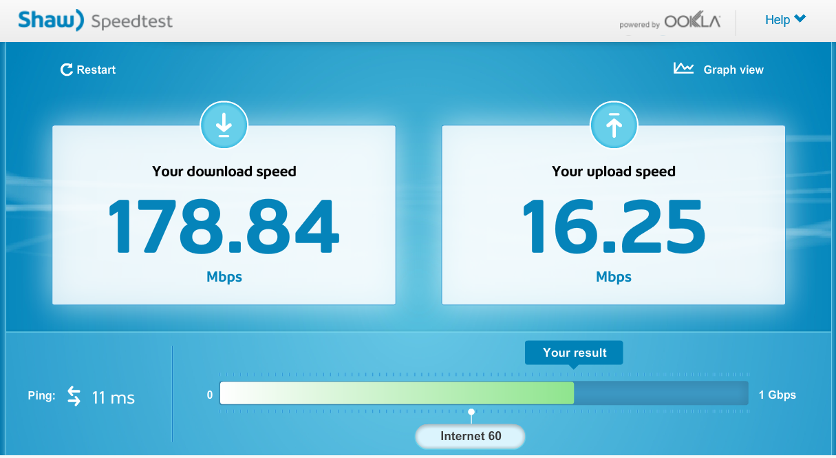 Speedtest.shaw.ca test of Business Internet 150