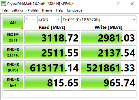 Screenshot of IOPS benchmark of Sabrent Rocket PCIe 4 2TB SSD